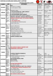 Kalendar_aktivnosti CZKBV_2016